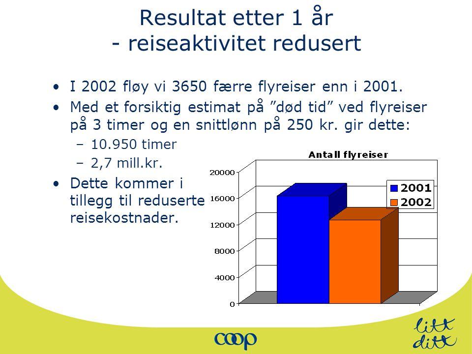 Resultat etter 1 år - reiseaktivitet redusert I 2002 fløy vi 3650 færre flyreiser enn i 2001.