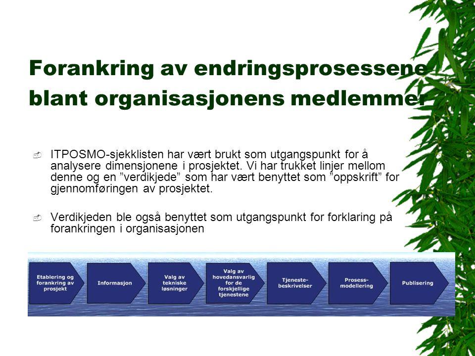 Forankring av endringsprosessene blant organisasjonens medlemmer  ITPOSMO-sjekklisten har vært brukt som utgangspunkt for å analysere dimensjonene i prosjektet.