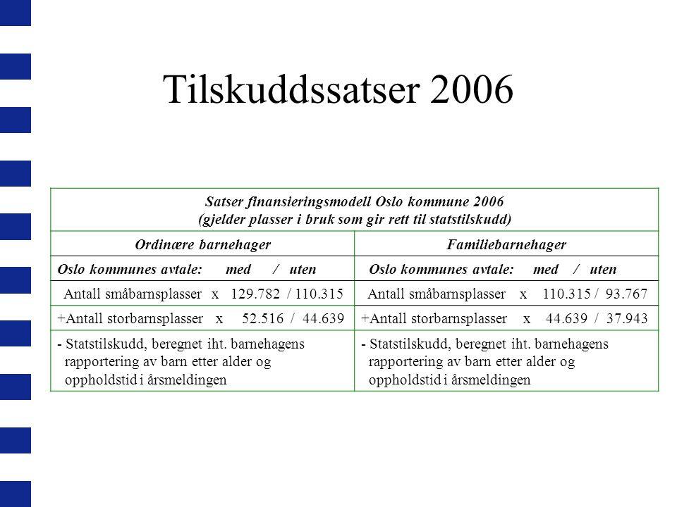 Tilskuddssatser 2006 Satser finansieringsmodell Oslo kommune 2006 (gjelder plasser i bruk som gir rett til statstilskudd) Ordinære barnehagerFamilieba