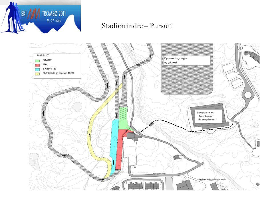 Stadion indre – Pursuit