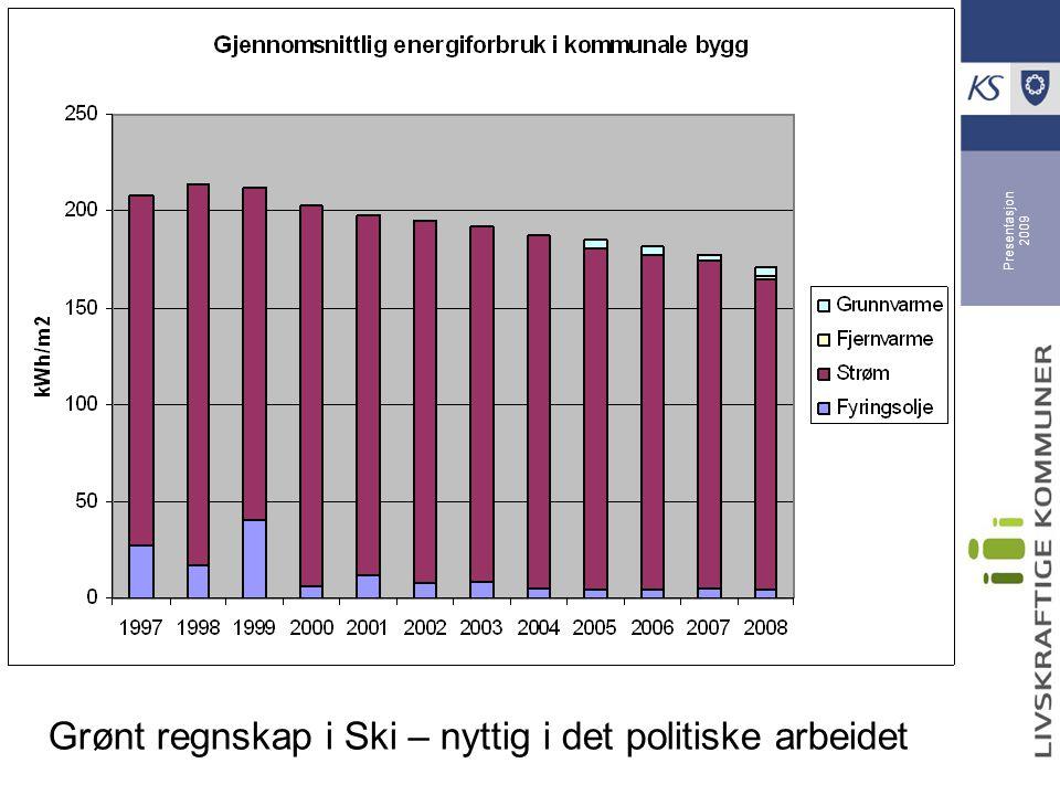 Presentasjon 2009 Grønt regnskap viser utviklingen Ski kommunestyre behandler dette årlig Har energiforbruket i kommunale bygg gått ned.