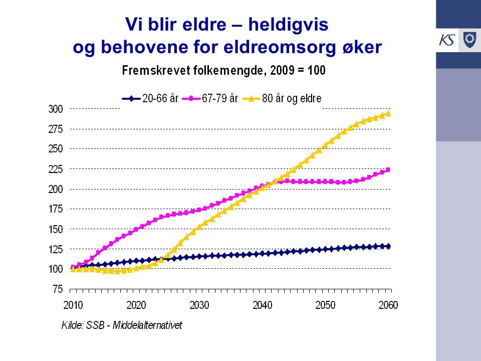 2020: Når det starter for alvor Penger: Stort nasjonaløkonomisk handlingsrom før 2020 - mindre etterpå.