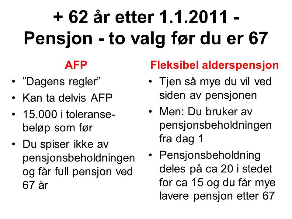 + 62 år etter 1.1.2011 - Pensjon - to valg før du er 67 AFP Dagens regler Kan ta delvis AFP 15.000 i toleranse- beløp som før Du spiser ikke av pensjonsbeholdningen og får full pensjon ved 67 år Fleksibel alderspensjon Tjen så mye du vil ved siden av pensjonen Men: Du bruker av pensjonsbeholdningen fra dag 1 Pensjonsbeholdning deles på ca 20 i stedet for ca 15 og du får mye lavere pensjon etter 67
