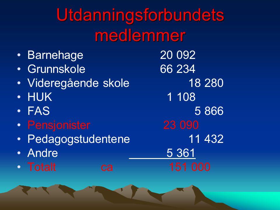 Trygdeoppgjør hva fikk vi: Etter en del møter i mai 2010 (drøftinger) ble partene enige om: Grunnbeløpet økes fra 72 881 kr til: 75 641.- Fra 1.mai 2010.