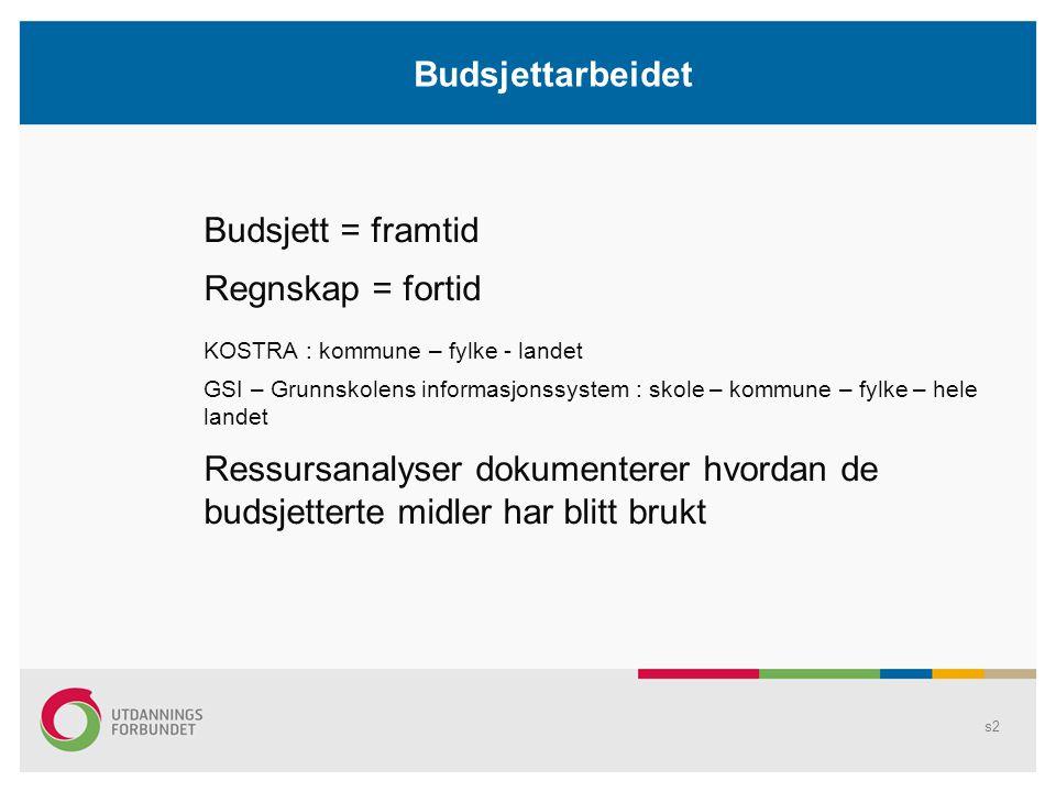 Budsjettarbeidet Budsjett = framtid Regnskap = fortid KOSTRA : kommune – fylke - landet GSI – Grunnskolens informasjonssystem : skole – kommune – fylk