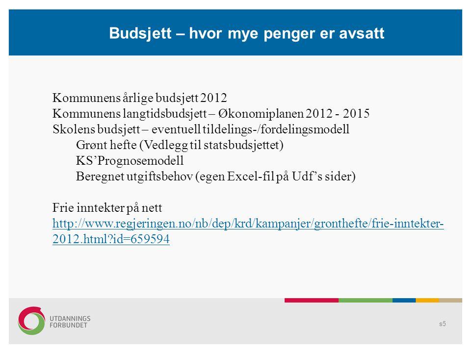 Budsjett – hvor mye penger er avsatt Kommunens årlige budsjett 2012 Kommunens langtidsbudsjett – Økonomiplanen 2012 - 2015 Skolens budsjett – eventuel