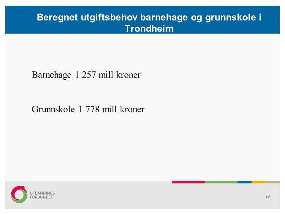 Beregnet utgiftsbehov barnehage og grunnskole i Trondheim Barnehage 1 257 mill kroner Grunnskole 1 778 mill kroner s8