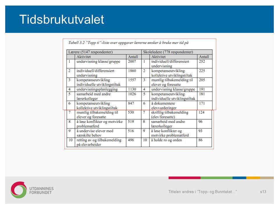 Tidsbrukutvalet Tittelen endres i Topp- og Bunntekst... s13