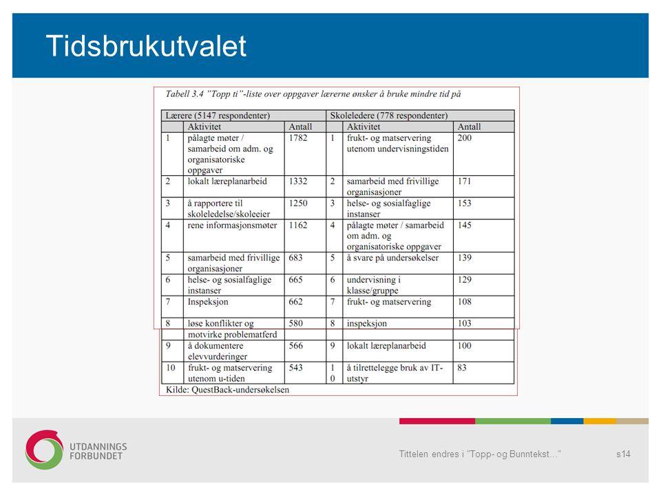 Tidsbrukutvalet Tittelen endres i Topp- og Bunntekst... s14