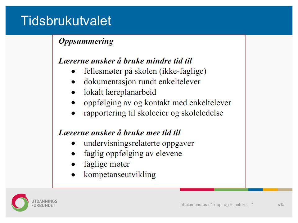 Tidsbrukutvalet Tittelen endres i Topp- og Bunntekst... s15