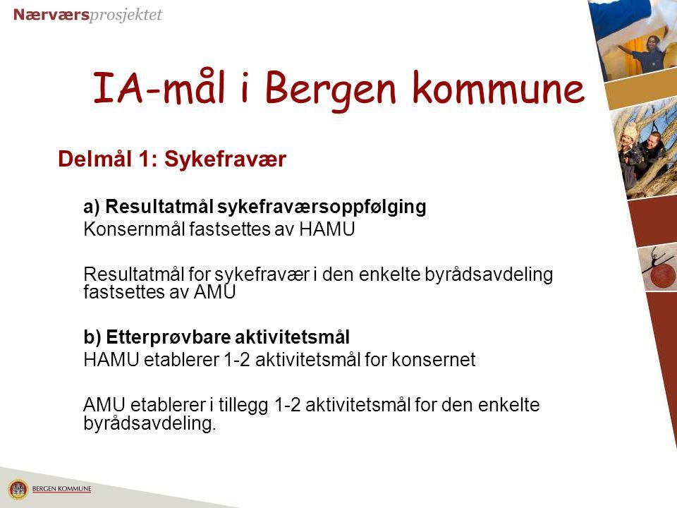 23 IA-mål i Bergen kommune Delmål 1: Sykefravær a) Resultatmål sykefraværsoppfølging Konsernmål fastsettes av HAMU Resultatmål for sykefravær i den en