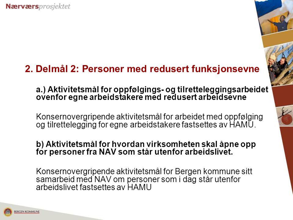 24 2. Delmål 2: Personer med redusert funksjonsevne a.) Aktivitetsmål for oppfølgings- og tilretteleggingsarbeidet ovenfor egne arbeidstakere med redu