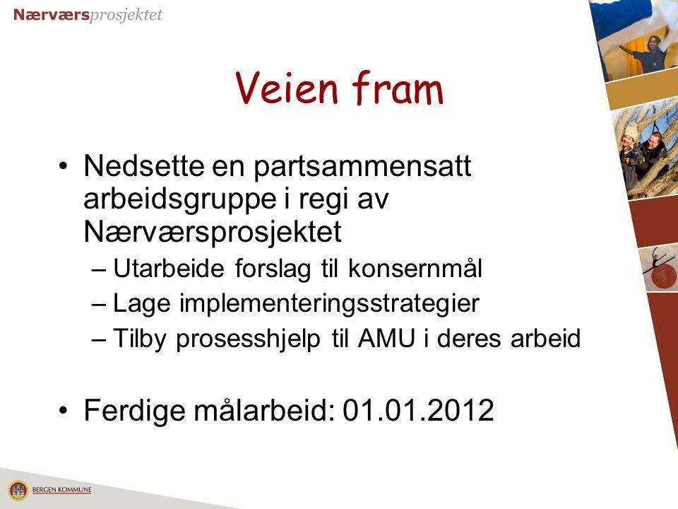 26 Veien fram Nedsette en partsammensatt arbeidsgruppe i regi av Nærværsprosjektet –Utarbeide forslag til konsernmål –Lage implementeringsstrategier –