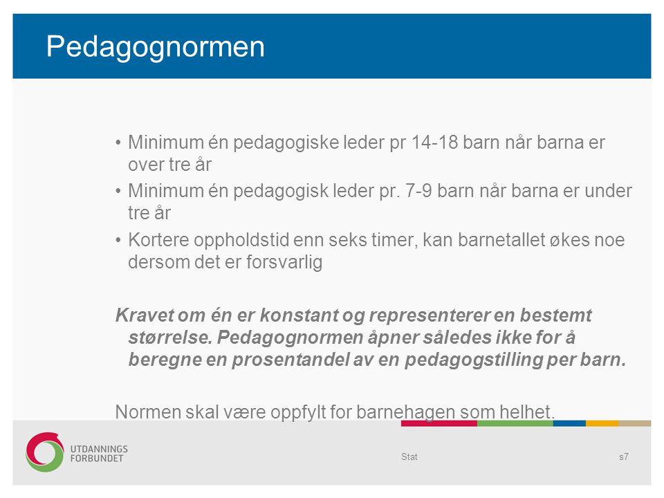 Pedagognormen Minimum én pedagogiske leder pr 14-18 barn når barna er over tre år Minimum én pedagogisk leder pr.
