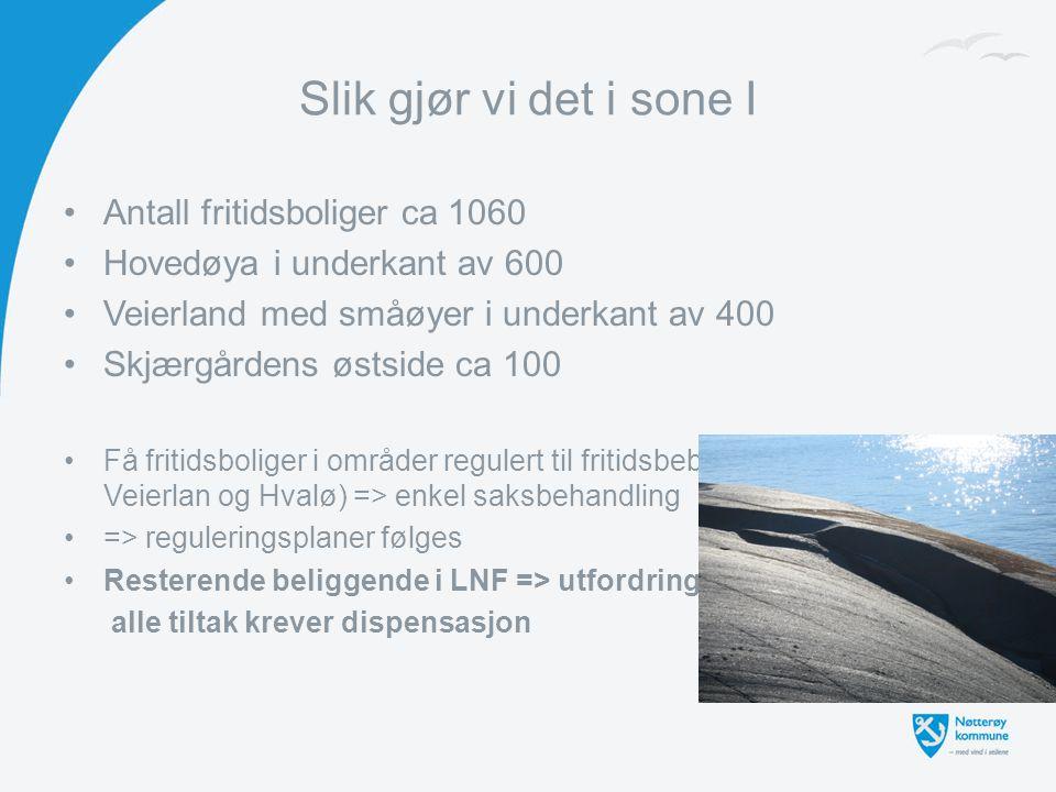 Slik gjør vi det i sone I Antall fritidsboliger ca 1060 Hovedøya i underkant av 600 Veierland med småøyer i underkant av 400 Skjærgårdens østside ca 1