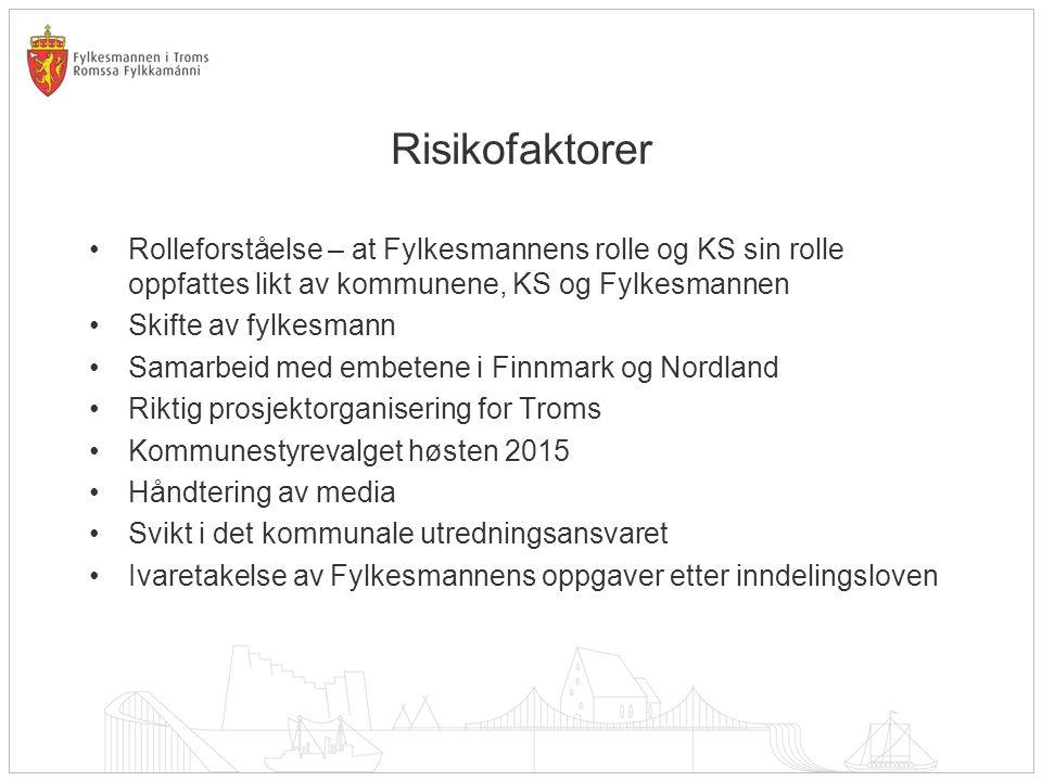 Risikofaktorer Rolleforståelse – at Fylkesmannens rolle og KS sin rolle oppfattes likt av kommunene, KS og Fylkesmannen Skifte av fylkesmann Samarbeid