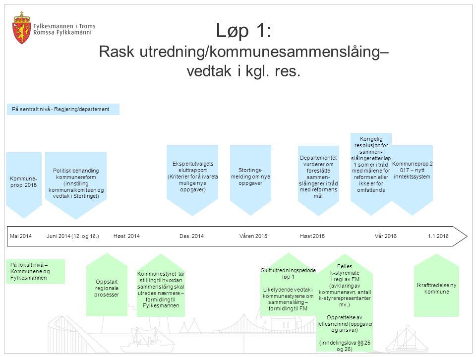 Løp 2 Dette omfatter: –Kommuner som treffer vedtak høsten 2015, men som ikke følges opp av klg.res.