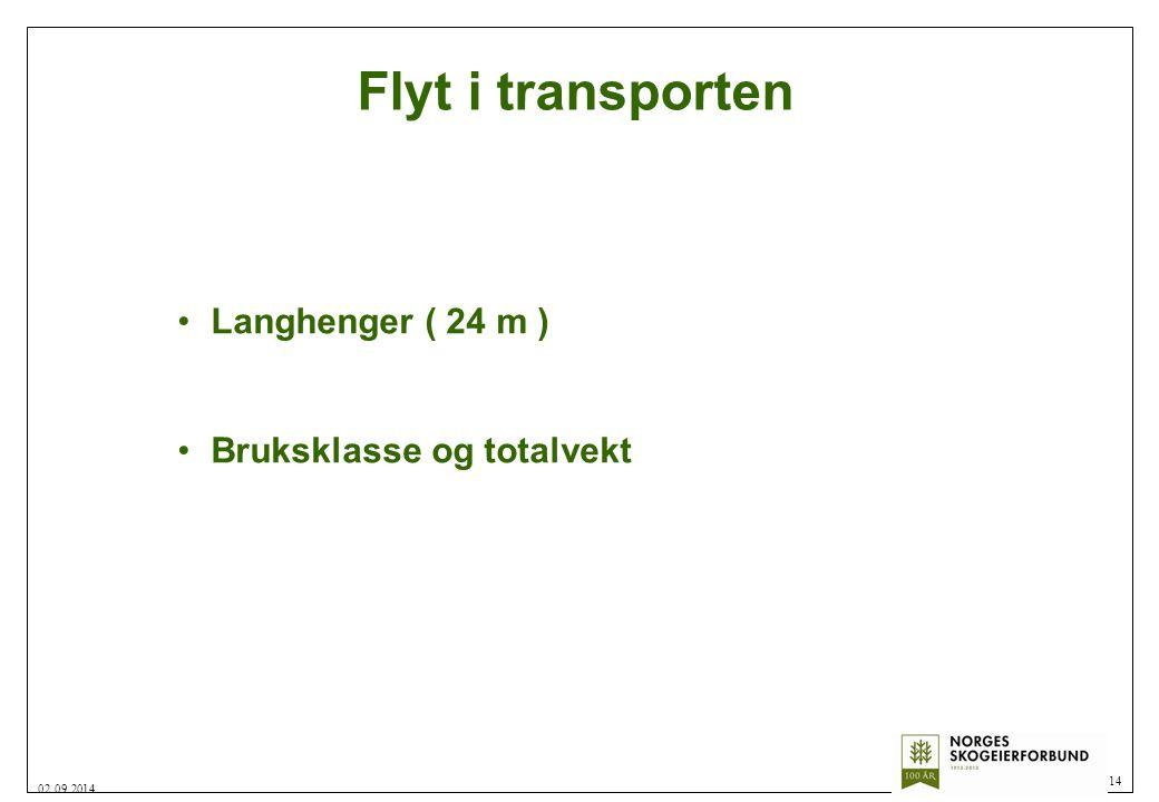 Flyt i transporten 14 02.09.2014 Langhenger ( 24 m ) Bruksklasse og totalvekt