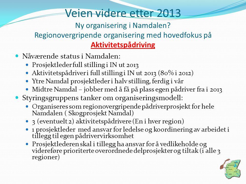 Veien videre etter 2013 Ny organisering i Namdalen? Regionovergripende organisering med hovedfokus på Aktivitetspådriving Nåværende status i Namdalen: