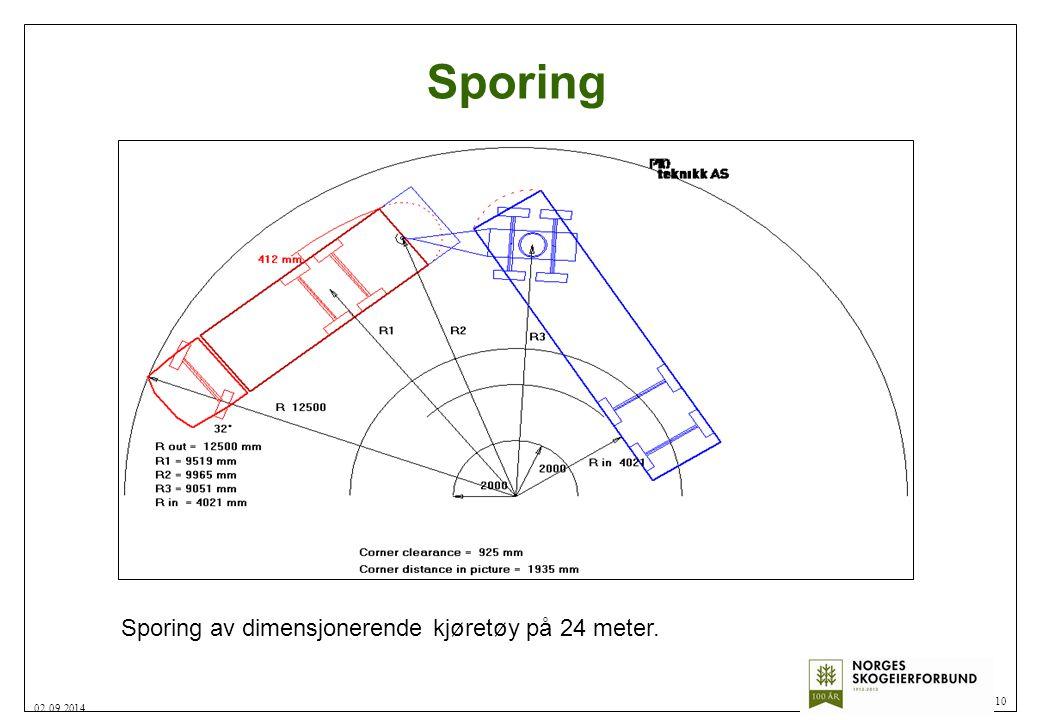 Sporing 10 02.09.2014 Sporing av dimensjonerende kjøretøy på 24 meter.