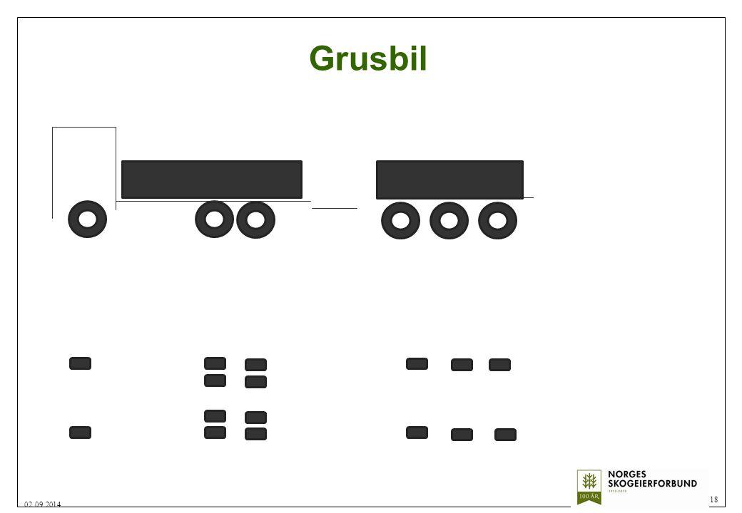 Grusbil 18 02.09.2014
