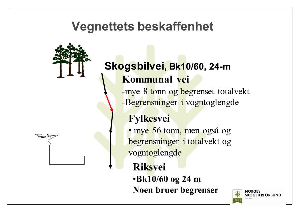 Vegnettets beskaffenhet Skogsbilvei, Bk10/60, 24-m Kommunal vei -mye 8 tonn og begrenset totalvekt -Begrensninger i vogntoglengde Fylkesvei mye 56 ton