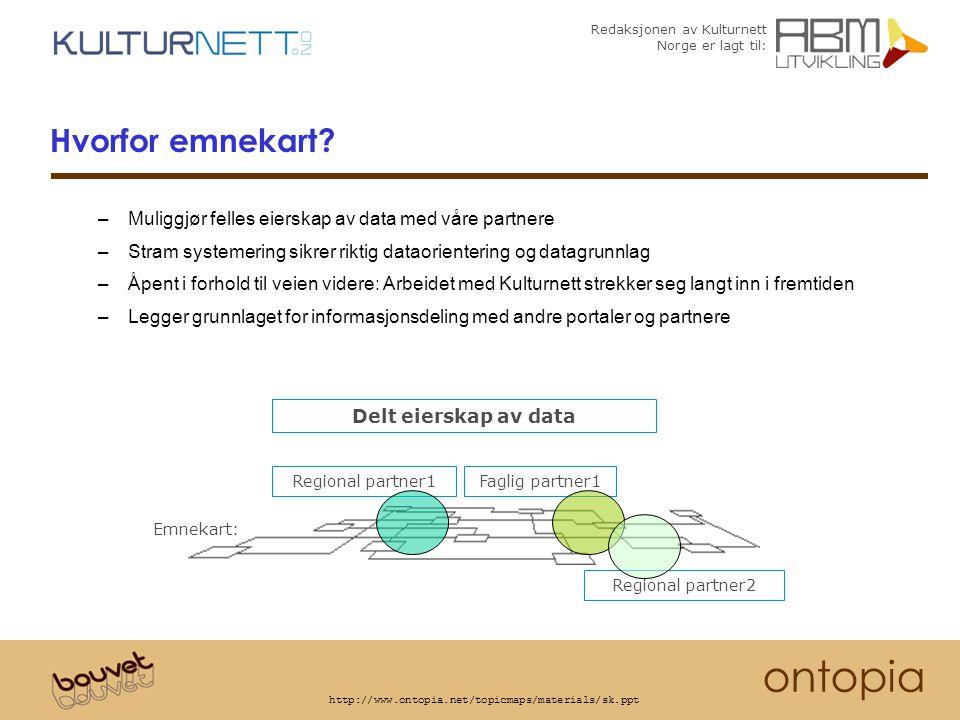 Redaksjonen av Kulturnett Norge er lagt til: ontopia http://www.ontopia.net/topicmaps/materials/sk.ppt Regional partner1Faglig partner1 Regional partner2 Emnekart: Delt eierskap av data Hvorfor emnekart.