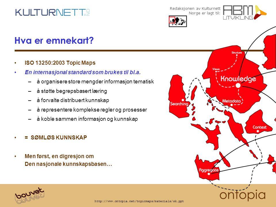 Redaksjonen av Kulturnett Norge er lagt til: ontopia http://www.ontopia.net/topicmaps/materials/sk.ppt Tre emnekartportaler – Ett felles tema  én virtuell portal med sømløs navigering på kryss og tvers