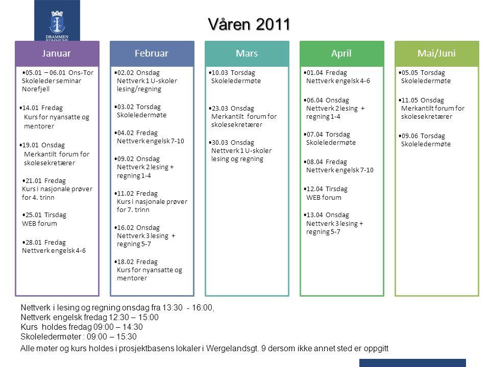 Alle møter og kurs holdes i prosjektbasens lokaler i Wergelandsgt. 9 dersom ikke annet sted er oppgitt Våren 2011 Nettverk i lesing og regning onsdag