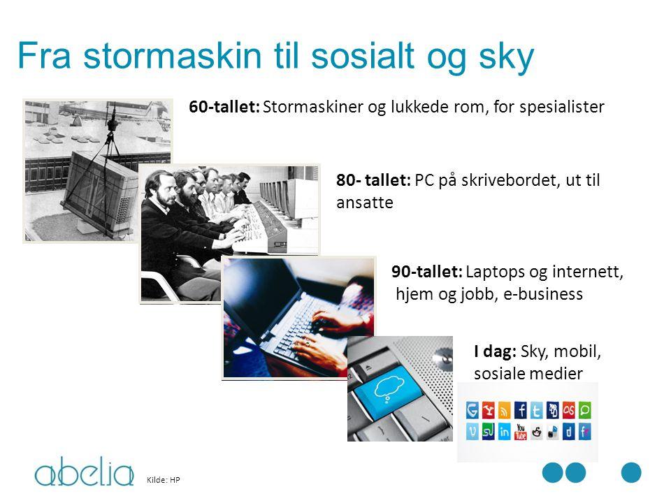 Fra stormaskin til sosialt og sky 60-tallet: Stormaskiner og lukkede rom, for spesialister 80- tallet: PC på skrivebordet, ut til ansatte 90-tallet: Laptops og internett, hjem og jobb, e-business I dag: Sky, mobil, sosiale medier Kilde: HP