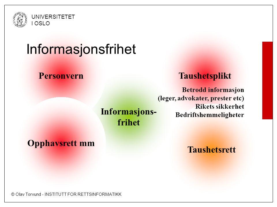 © Olav Torvund - INSTITUTT FOR RETTSINFORMATIKK UNIVERSITETET I OSLO Dette må dere kunne Identifisere de ulike interessene Diskutere dem på en måte som viser at dere har forstått dem Avveie motstridende interesser mot hverandre