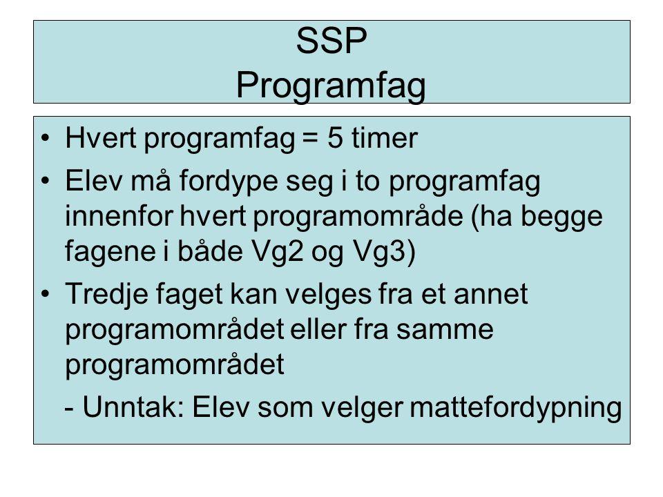 SSP Programfag Hvert programfag = 5 timer Elev må fordype seg i to programfag innenfor hvert programområde (ha begge fagene i både Vg2 og Vg3) Tredje