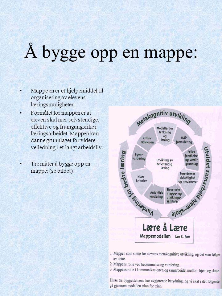 Å bygge opp en mappe: Mappe en er et hjelpemiddel til organisering av elevens læringsmuligheter. Formålet for mappen er at eleven skal mer selvstendig