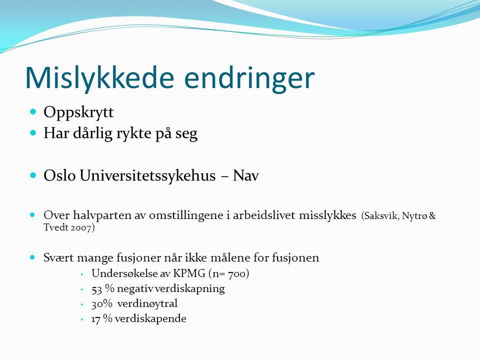 Mislykkede endringer Oppskrytt Har dårlig rykte på seg Oslo Universitetssykehus – Nav Over halvparten av omstillingene i arbeidslivet misslykkes (Saksvik, Nytrø & Tvedt 2007) Svært mange fusjoner når ikke målene for fusjonen Undersøkelse av KPMG (n= 700) 53 % negativ verdiskapning 30% verdinøytral 17 % verdiskapende