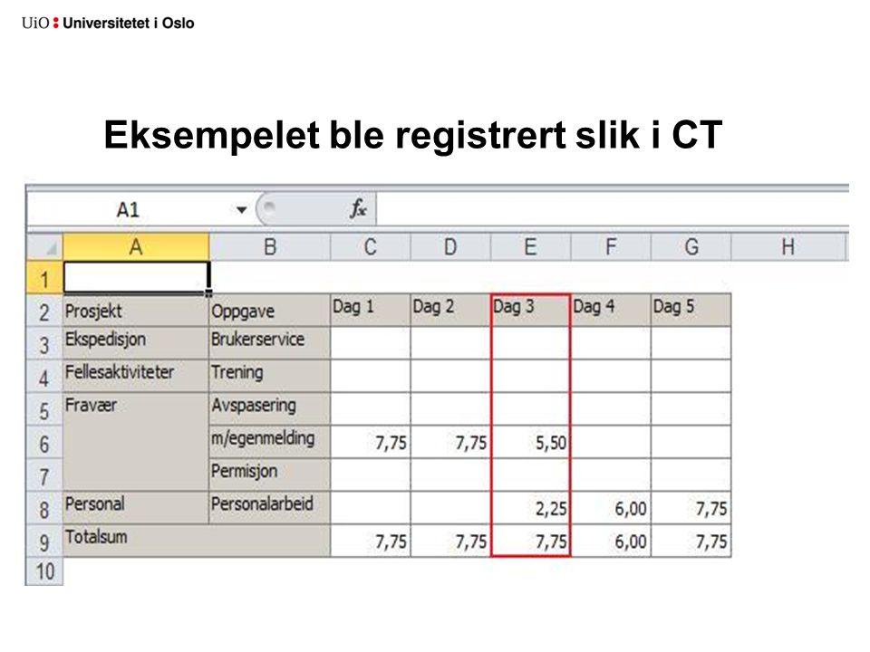 Eksempelet ble registrert slik i CT