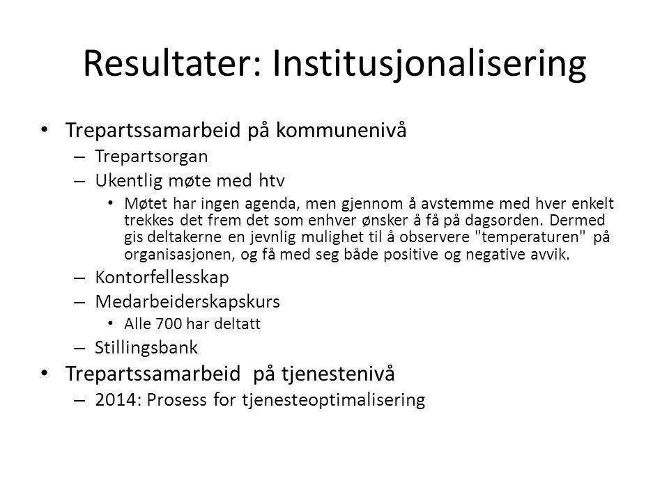 Resultater: Institusjonalisering Trepartssamarbeid på kommunenivå – Trepartsorgan – Ukentlig møte med htv Møtet har ingen agenda, men gjennom å avstem