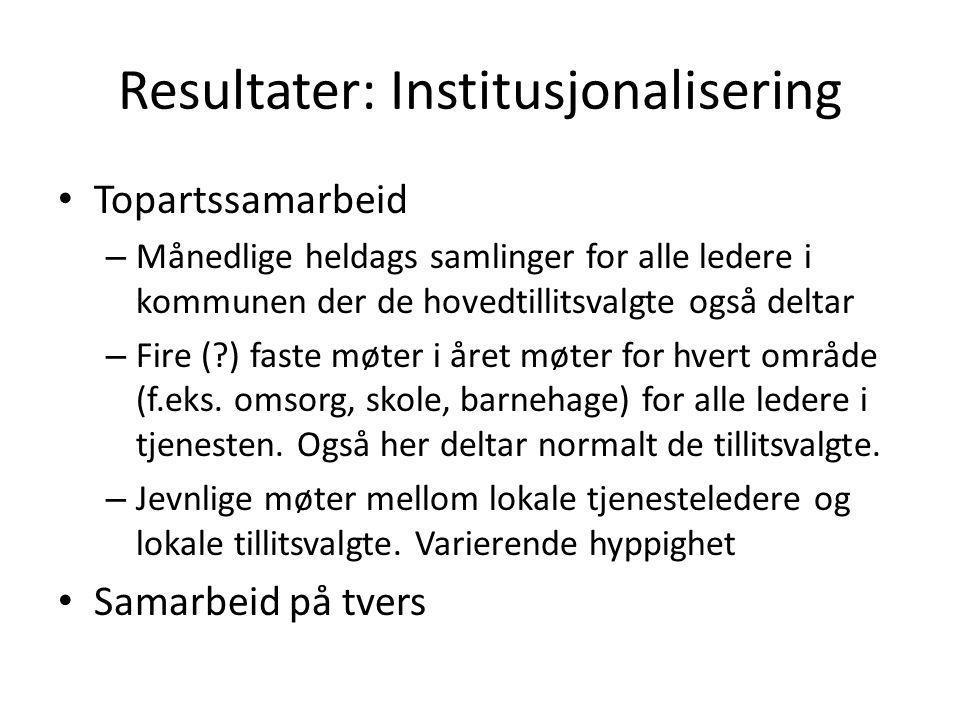 Resultater: Institusjonalisering Topartssamarbeid – Månedlige heldags samlinger for alle ledere i kommunen der de hovedtillitsvalgte også deltar – Fir