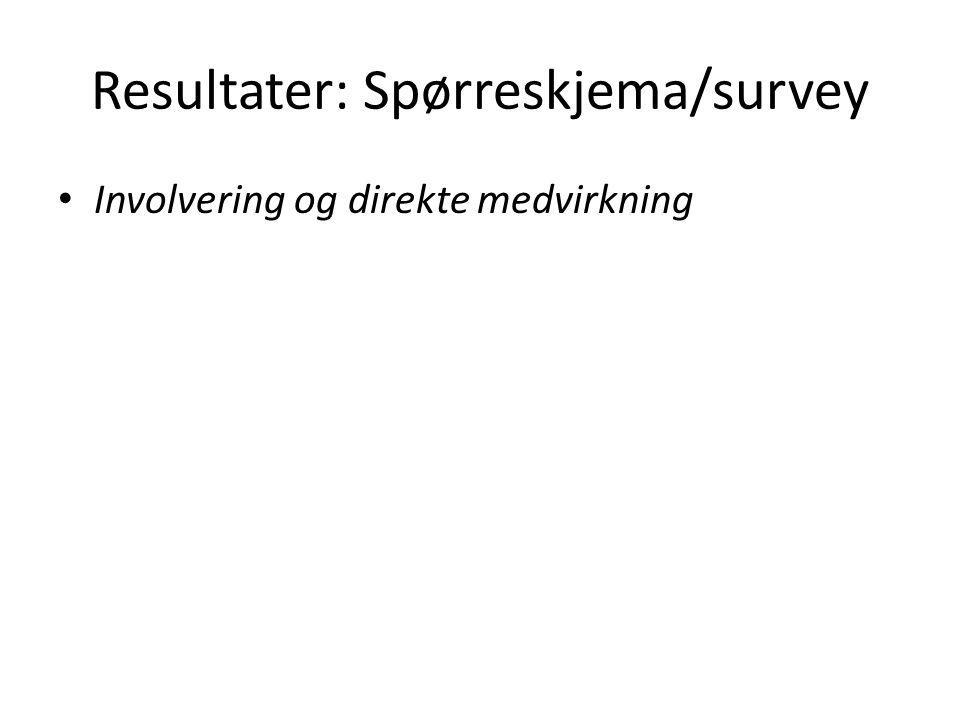Resultater: Spørreskjema/survey Involvering og direkte medvirkning