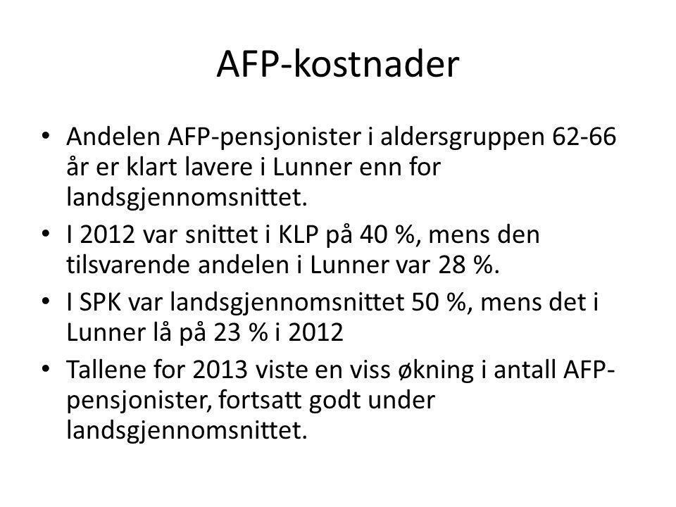 AFP-kostnader Andelen AFP-pensjonister i aldersgruppen 62-66 år er klart lavere i Lunner enn for landsgjennomsnittet. I 2012 var snittet i KLP på 40 %