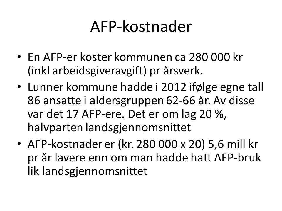 AFP-kostnader En AFP-er koster kommunen ca 280 000 kr (inkl arbeidsgiveravgift) pr årsverk. Lunner kommune hadde i 2012 ifølge egne tall 86 ansatte i