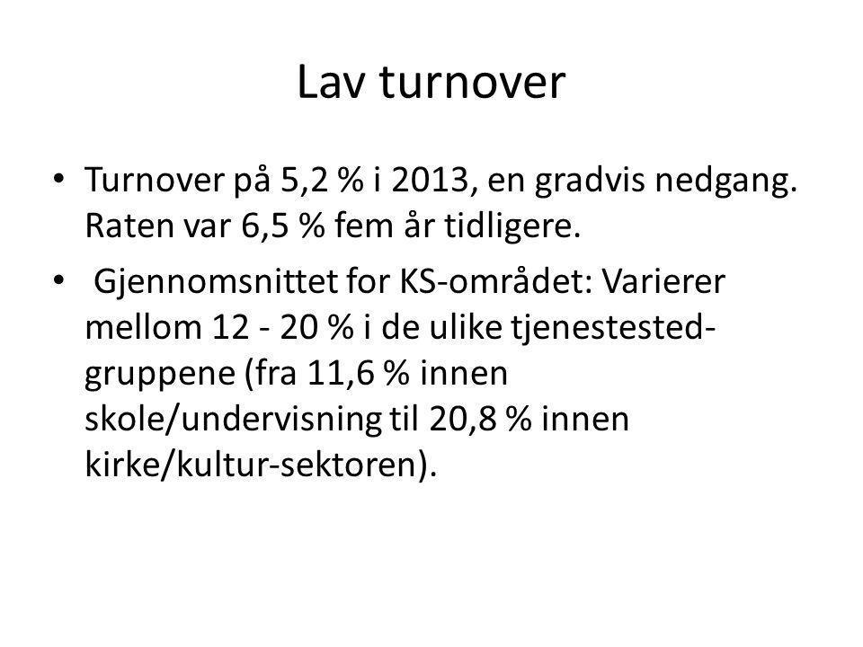 Lav turnover Turnover på 5,2 % i 2013, en gradvis nedgang. Raten var 6,5 % fem år tidligere. Gjennomsnittet for KS-området: Varierer mellom 12 - 20 %