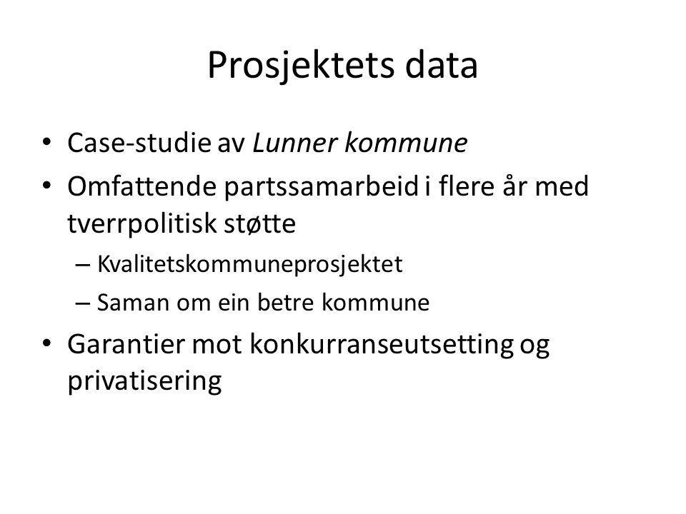 Prosjektets data Case-studie av Lunner kommune Omfattende partssamarbeid i flere år med tverrpolitisk støtte – Kvalitetskommuneprosjektet – Saman om e