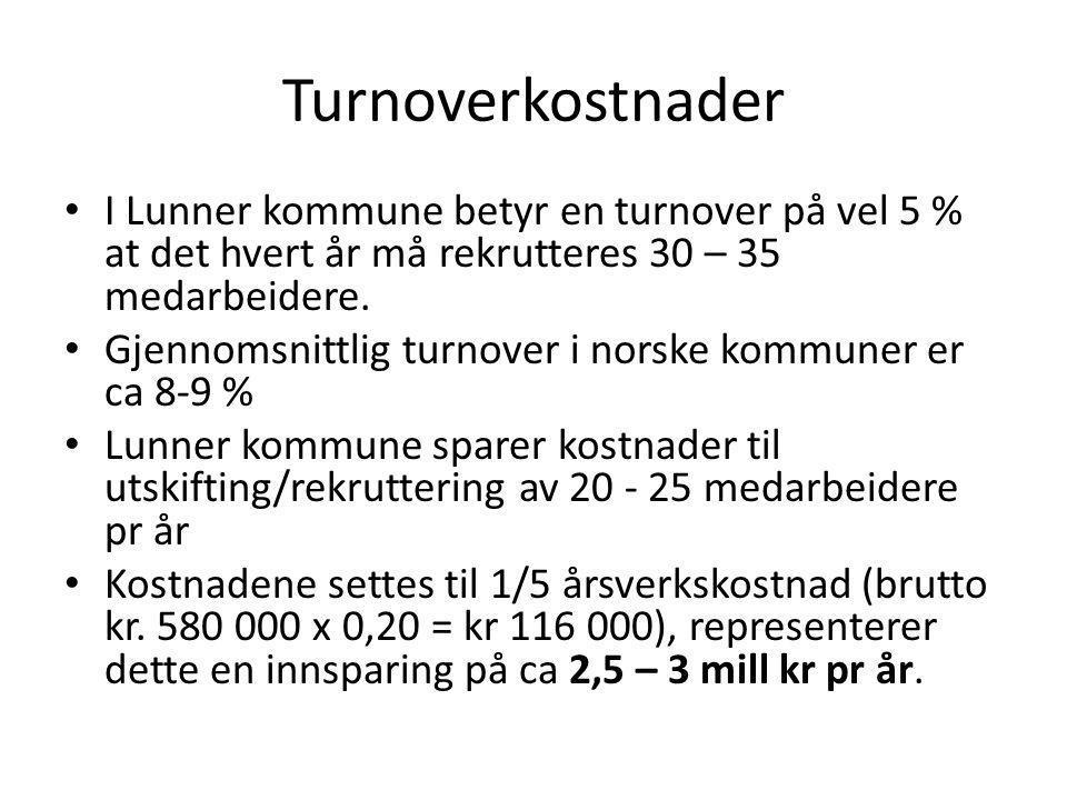 Turnoverkostnader I Lunner kommune betyr en turnover på vel 5 % at det hvert år må rekrutteres 30 – 35 medarbeidere. Gjennomsnittlig turnover i norske
