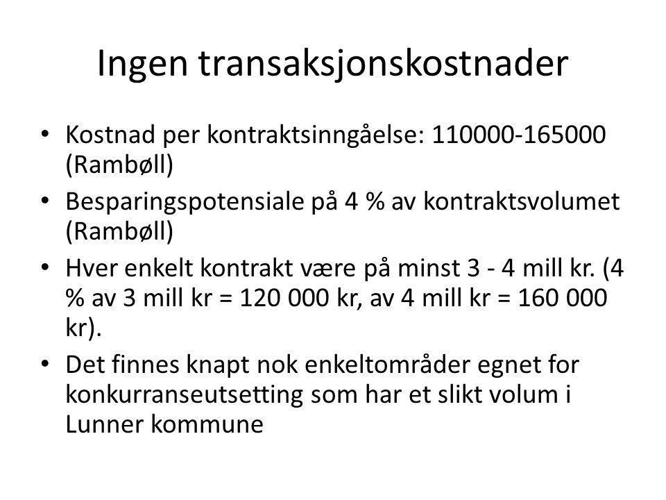 Ingen transaksjonskostnader Kostnad per kontraktsinngåelse: 110000-165000 (Rambøll) Besparingspotensiale på 4 % av kontraktsvolumet (Rambøll) Hver enk