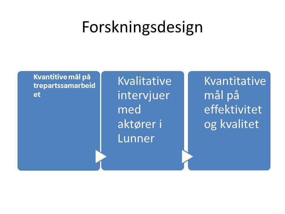 Forskningsdesign Kvantitive mål på trepartssamarbeid et Kvalitative intervjuer med aktører i Lunner Kvantitative mål på effektivitet og kvalitet