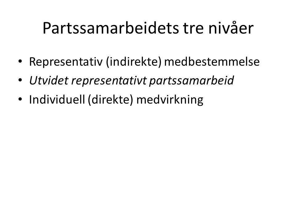 Partssamarbeidets tre nivåer Representativ (indirekte) medbestemmelse Utvidet representativt partssamarbeid Individuell (direkte) medvirkning