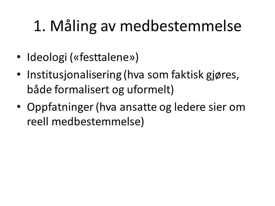 Omfanget av partssamarbeidet Lønnsvilkår Arbeidstidsbestemmelser (inkl.