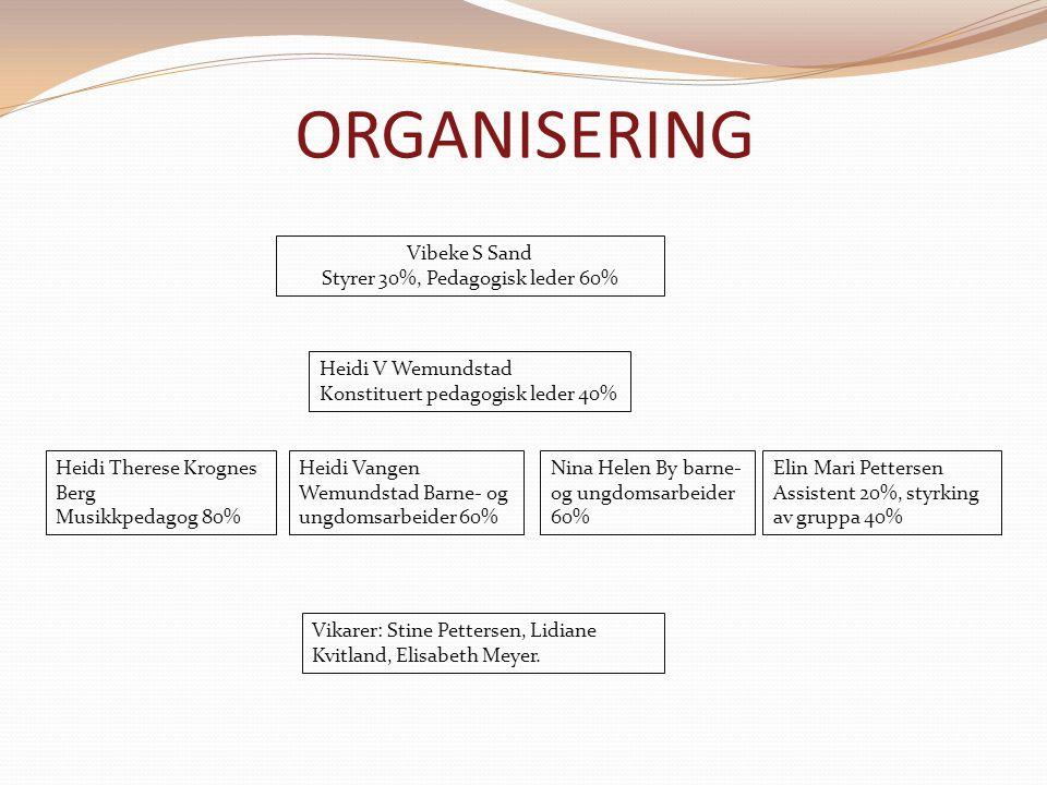 ORGANISERING Vibeke S Sand Styrer 30%, Pedagogisk leder 60% Heidi V Wemundstad Konstituert pedagogisk leder 40% Heidi Therese Krognes Berg Musikkpedag