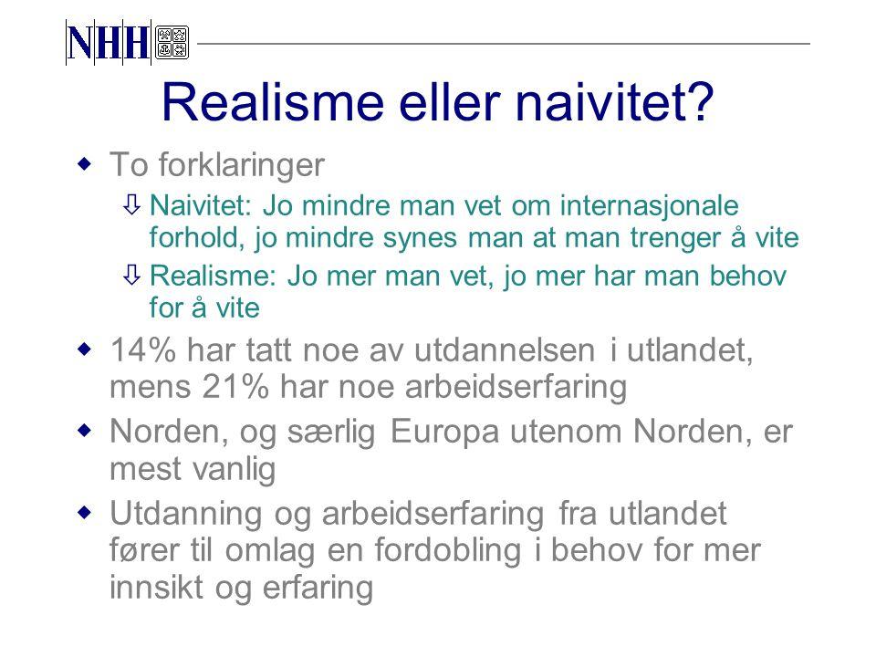 Realisme eller naivitet.