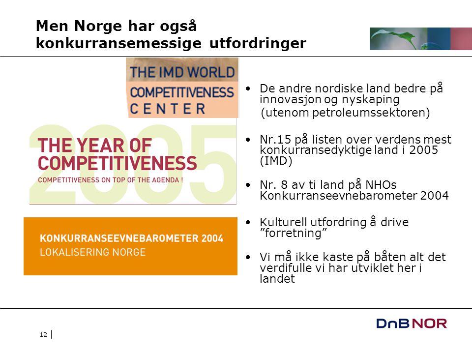 12 Men Norge har også konkurransemessige utfordringer De andre nordiske land bedre på innovasjon og nyskaping (utenom petroleumssektoren) Nr.15 på listen over verdens mest konkurransedyktige land i 2005 (IMD) Nr.